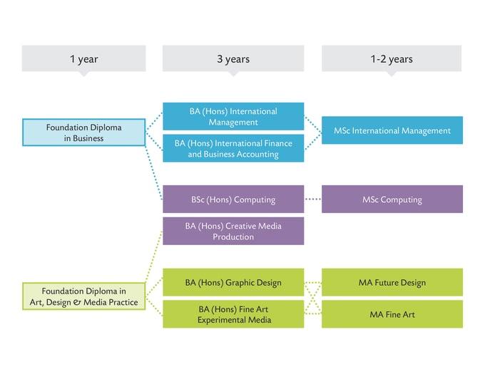 Scheme of Programmes 2020-09